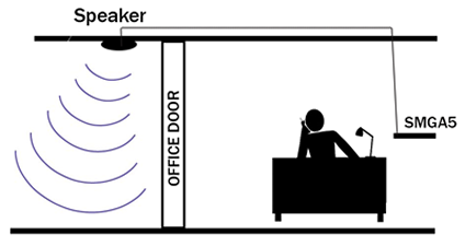 office privacy white noise machine